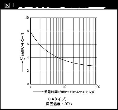 20130805-1